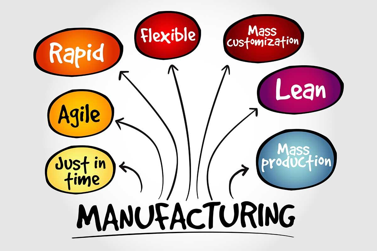 Lean como herramienta en las empresas